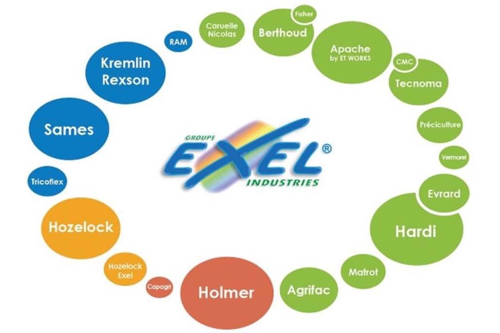 Exel GSA